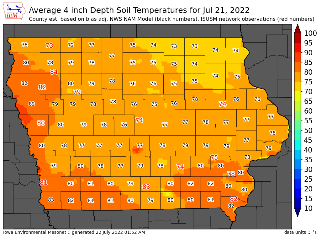 Daily Soil Temps