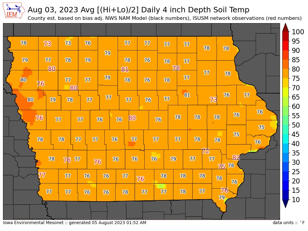 Iowa Soil Temps